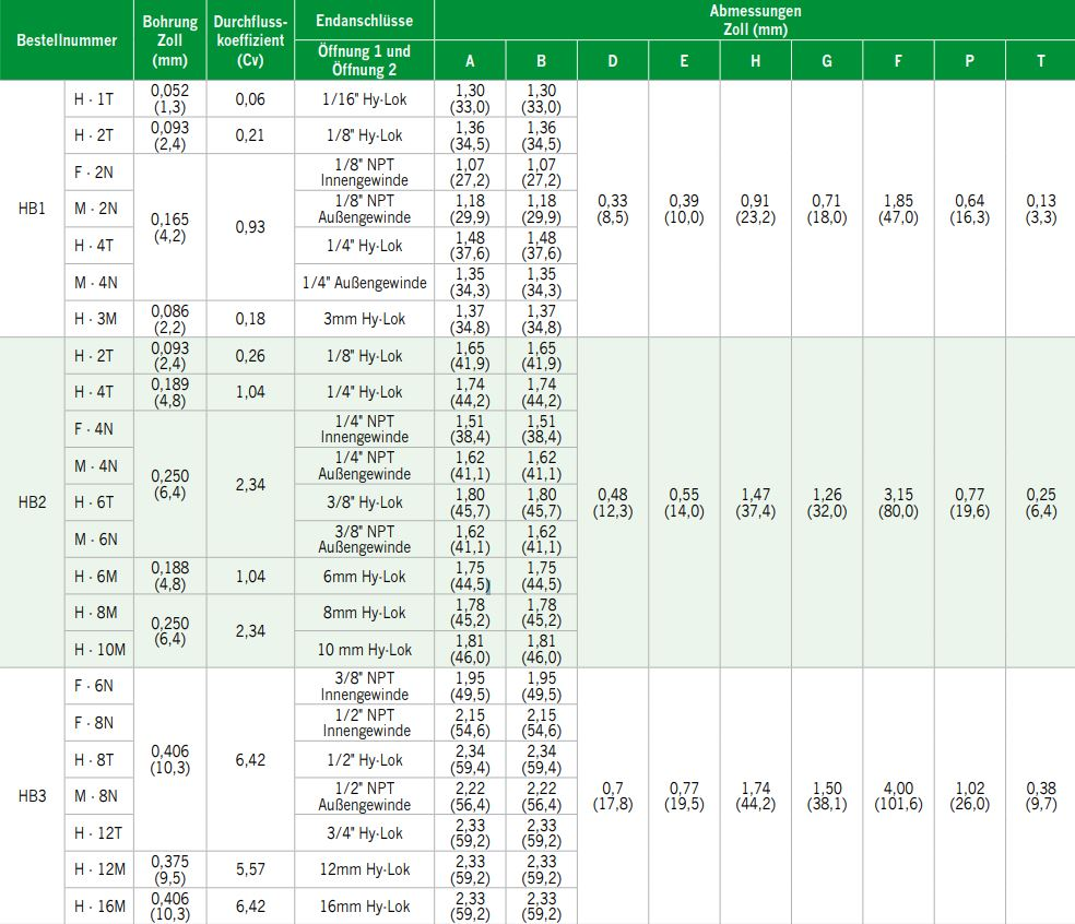 Tabelle-Serie-102